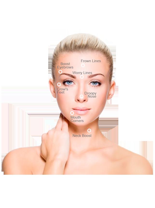 Aesthetic & Cosmetic Treatments